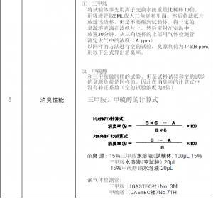 Quality Panasonic A-100R for sale
