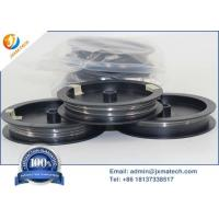 Quality Pure Iridium Wire For Sparking, Sensor Material Iso 9001 Certification for sale