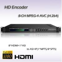 Quality IPTV Encoder HD H.264 Encoding HDMI HD-SDI Input UDP/RTP Streaming Output for sale