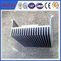 Quality aluminium flat heat sink price per kg, china industrial profile aluminium OEM for sale