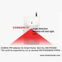 Quality 433MHz home PIR motion detector for ip network camera alarm systems for sale