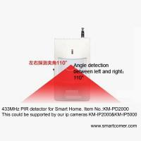 China 433MHZ Wireless PIR motion sensor detection for villa house by phone safeguard on sale