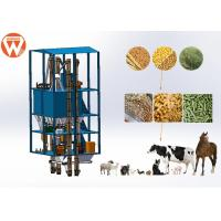 Buy cheap Animal husbandry Industry 5 T/H Livestock Feed Pellet Production Plant from wholesalers