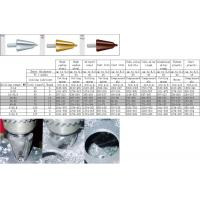 Tube Sheet HSS Drill