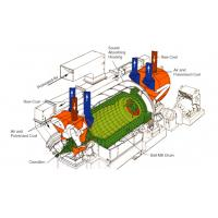 cement ball mill working principle