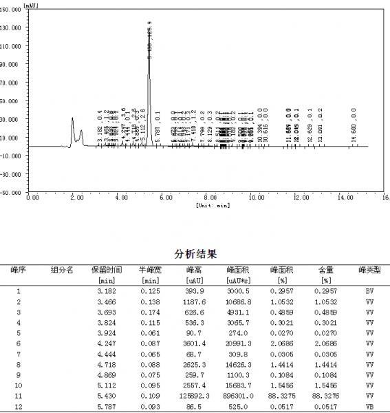 99% Pure Oxandrolone / Anavar Positive Bodybuilding Steroids , CAS No. 53-39-4