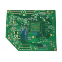 Quality High TG Immersion Gold  RF Double Side Pcb For Satellite Transmiter for sale