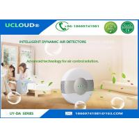 China PM2.5 Smart Air Quality Monitor Detector Color Coded Detection Indoor Humidity on sale