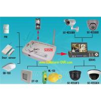 Quality GSM Home alarm system,S3526,With one relay output,gsm alarms for sale