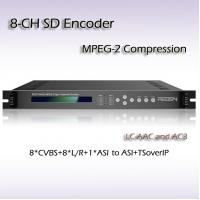 Quality IPTV SYSTEM SD MPEG-2 Eight-Channel CVBS Encoder 8*spts ts over ip output RES2108 for sale
