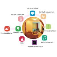 Quality Multifunctional Smart  Service Hotel Room Control System  , Wireless Intelligent Hotel Door Lock System for sale