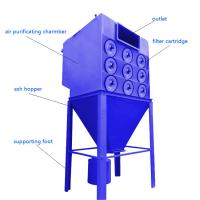China Industrial Dust Collector Cartridge Filter , Air Purification Dust Filtration System on sale
