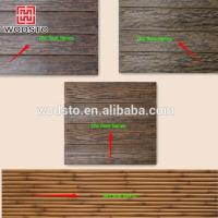 Quality High quality and best price synthetic decking 18-2 for sale