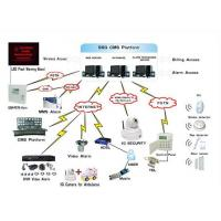 Best Video Central Monitoring Station wholesale