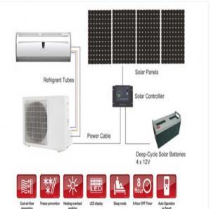 Quality Olyair 100% Solar AC for sale