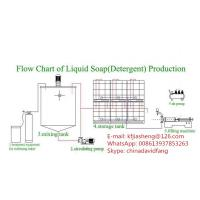 Buy cheap Liquid Soap (Detergent) Production Line, Liquid Soap Making Machines,Liquid from wholesalers