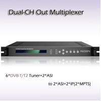 Quality digital tv headend DVB ASI Dual-Channel Out Multiplexer RTS4002 for sale