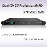 Quality Digital TV SD Mpeg-2 Decoder 2-Channel CVBS Video Output for sale