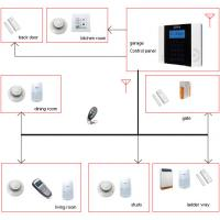 China NEWEST GSM ALARM SYSTEM W PIR DOOR CONTACT WIRELESS SECURITY on sale