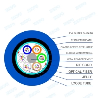 Quality Flame Retardant MDPE Optical Fiber Cable 144core For Tunnel MGTSV for sale