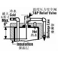 Temperature & Pressure Relief Valve for water heater system