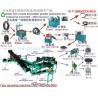 Best Waste Tire Rubber Powder Production Line,Rubber Powder Machine wholesale