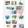 Best EVA Foaming Production Line wholesale
