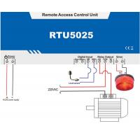 RTU5025 Wiring connection 201503