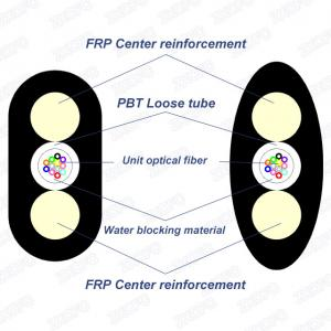 Quality Non Metal GYFXTBY FRP Center Fiber Optic Cable Double Parallel MDPE for sale