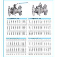 Buy cheap BALL VALVE 3PC CLASS1500 HIGH PRESSURE FLANGE BALL VALVE from wholesalers