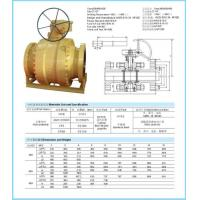 Buy cheap BALL VALVE TRUNNION TYPE BALL VALVE from wholesalers