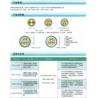 China Low Smoke Non-h Low Smoke Non-halogen Power Cable on sale