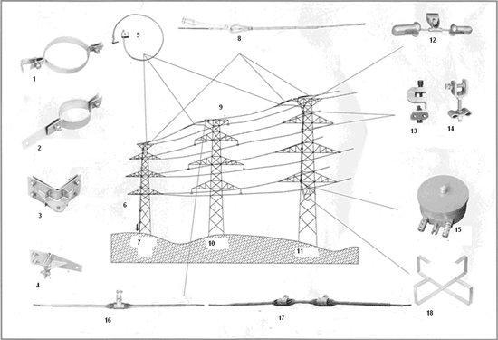 Electrical Cable Pulling Grips likewise 564050 besides Schematic Symbol For Radio moreover 802418 as well Schematic Symbols Time Delay. on telecommunications circuit diagrams