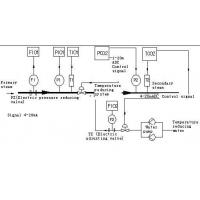 Wireless Inter  Wiring Diagram in addition Honeywell Pressure Sensors Images further  on arduino wifi thermostat