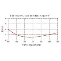 Buy cheap Anti-reflective Coatings from wholesalers