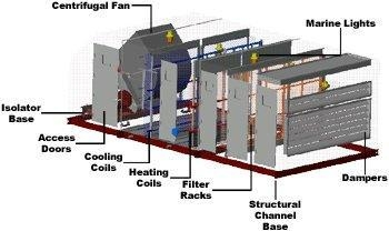 Vibration Isolation Air Springs Images