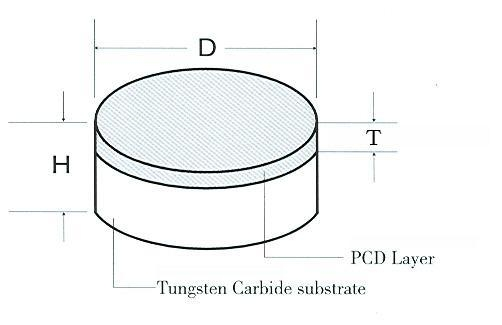 Buy PDC & PCBN CUTTER EA-PD2 at wholesale prices