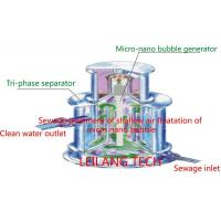 Sewage treatment of shallow air floatation of micro nano bubble