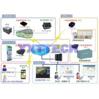China Standard products Connected cloud image visual system on sale