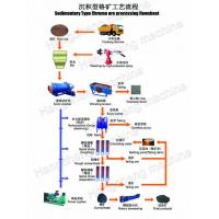 Quality Gold Gravity Separation Machinery Spiral Chutes For Chrome Ore Washing for sale
